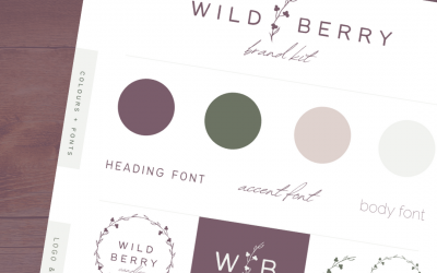 Is a Canva Brand Kit right for your business?